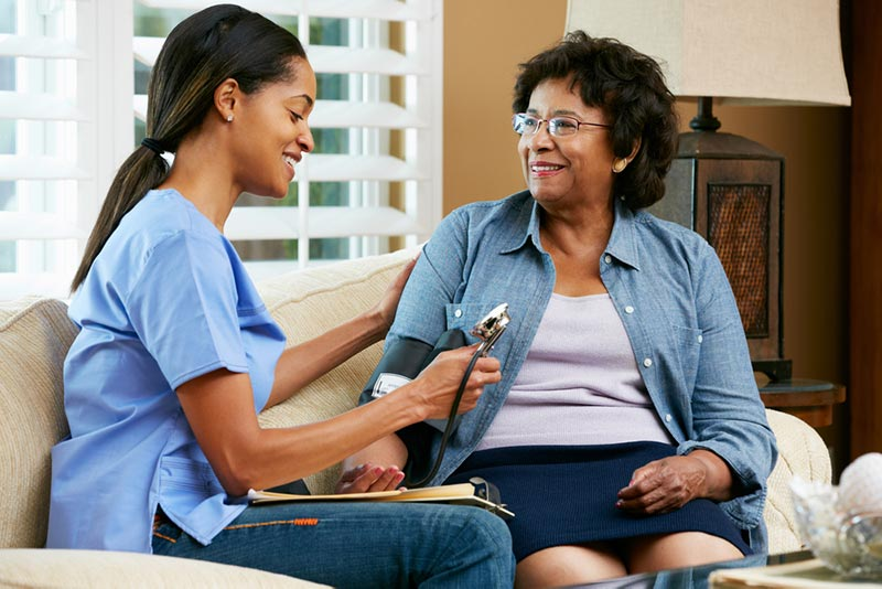 Elderly Home Care Equipment and Supplies – Sources and Procurement